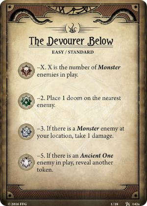 The Devourer Below