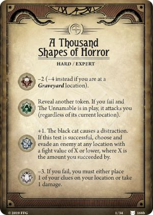 A Thousand Shapes of Horror